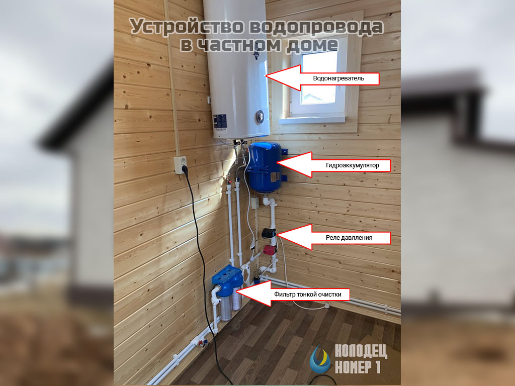 Водоснабжение дачи под ключ Талдомский район